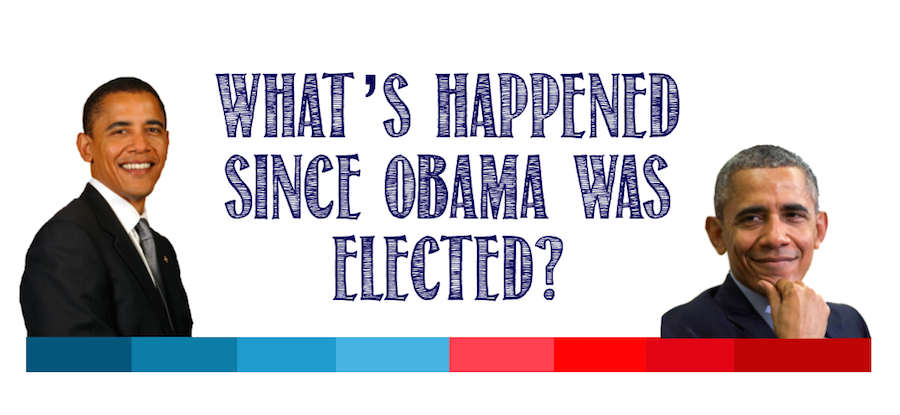 In the same year Obama was elected President, Academy's current students were approximately five to nine years old.