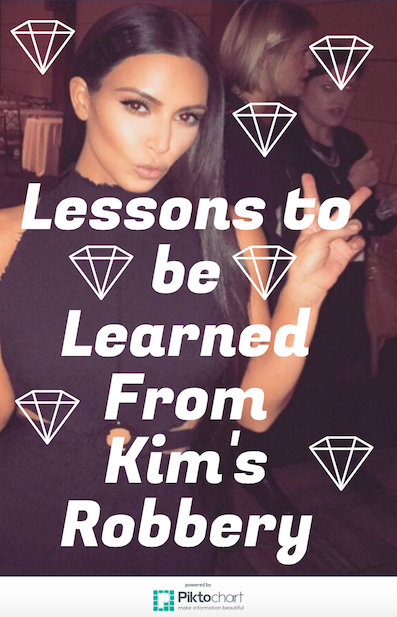 "Because of Kim Kardashian West being robbed in Paris, people around the world are learning how to avoid attracting the attention of burglars.  Junior, Bella Kirkpatrick voices, ""Before Kim was robbed, I have never paid much attention to what I post on social media.  Now I am always aware that robbers could be watching me."""