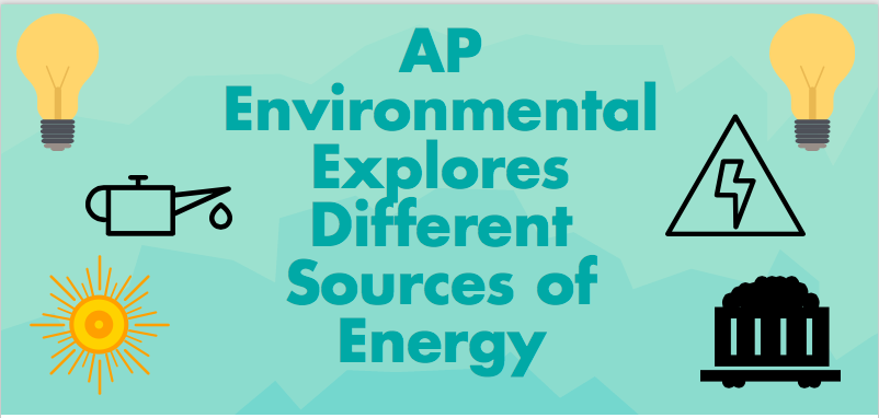 Perrella's AP Environmental Science class has been asked to learn how to create electricity using a different source that they were each assigned.