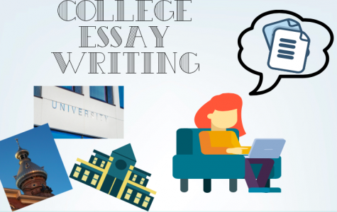 Trying to express who you are in 600 words or less can be daunting, but a great college essay can show admissions what you're all about.  Photo Credit: Piktochart