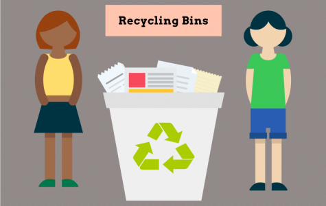 """If we have a program for recycling at school, it may motivate students to recycle at home. This would create an important example for generations to come,"" said Jones."