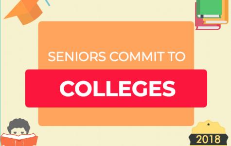 Seniors Commit to College