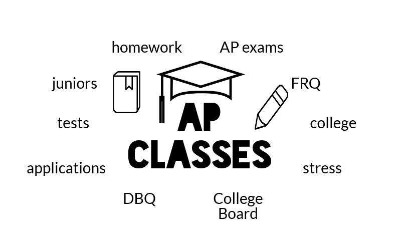Juniors+are+getting+used+to+new+AP+classes.