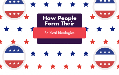 How People Form Their Political Ideologies