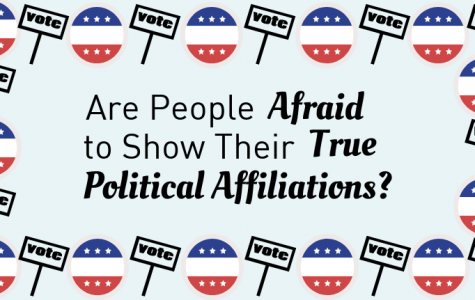Are People Afraid to Show Their True Political Affiliations? (EDITORIAL)