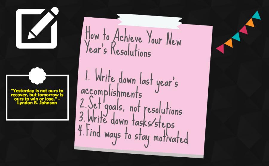 According to Inc., spending less and saving more money is among the top five most common resolutions, but also it is included in the top five most failed. Also, women usually make health based resolutions and men veer towards finding a new job or drinking less or no alcohol, which relates to the issue women face with body image.