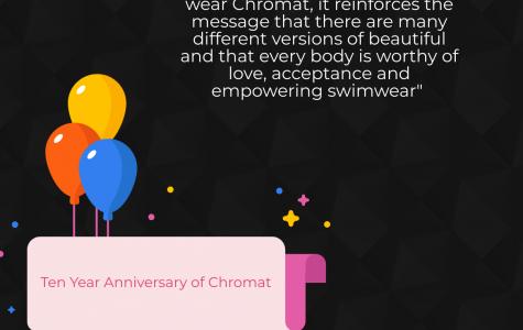 Chromat Fashion Show Review