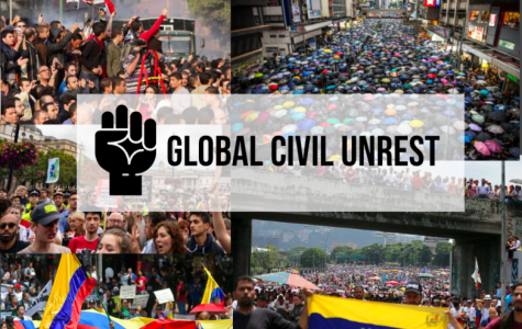 The Global Rise of Civil Unrest (EDITORIAL)