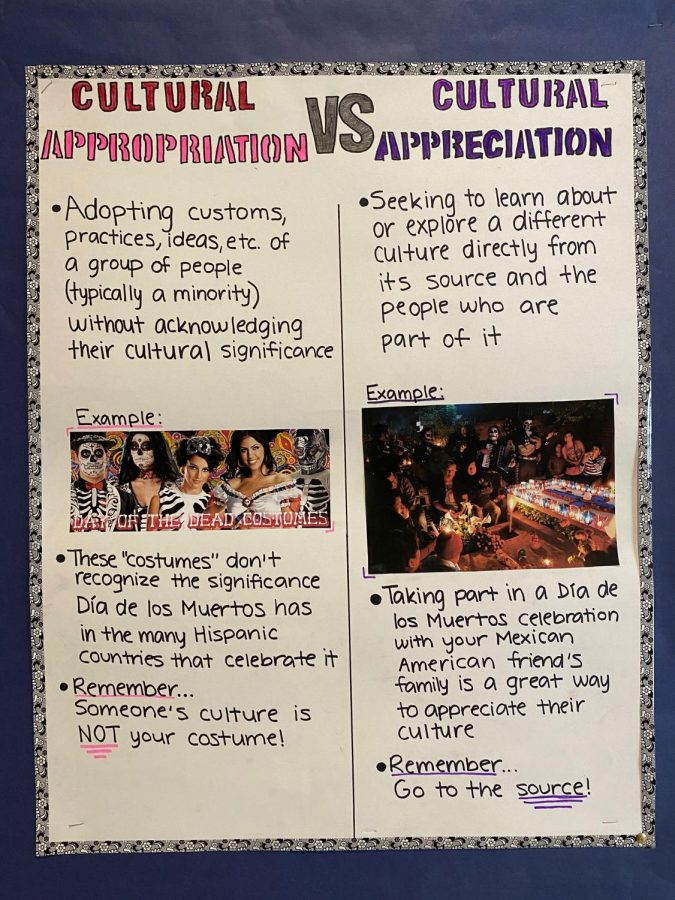 Power put up a poster on their bulletin board advising students to beware of cultural appropriation on Halloween.